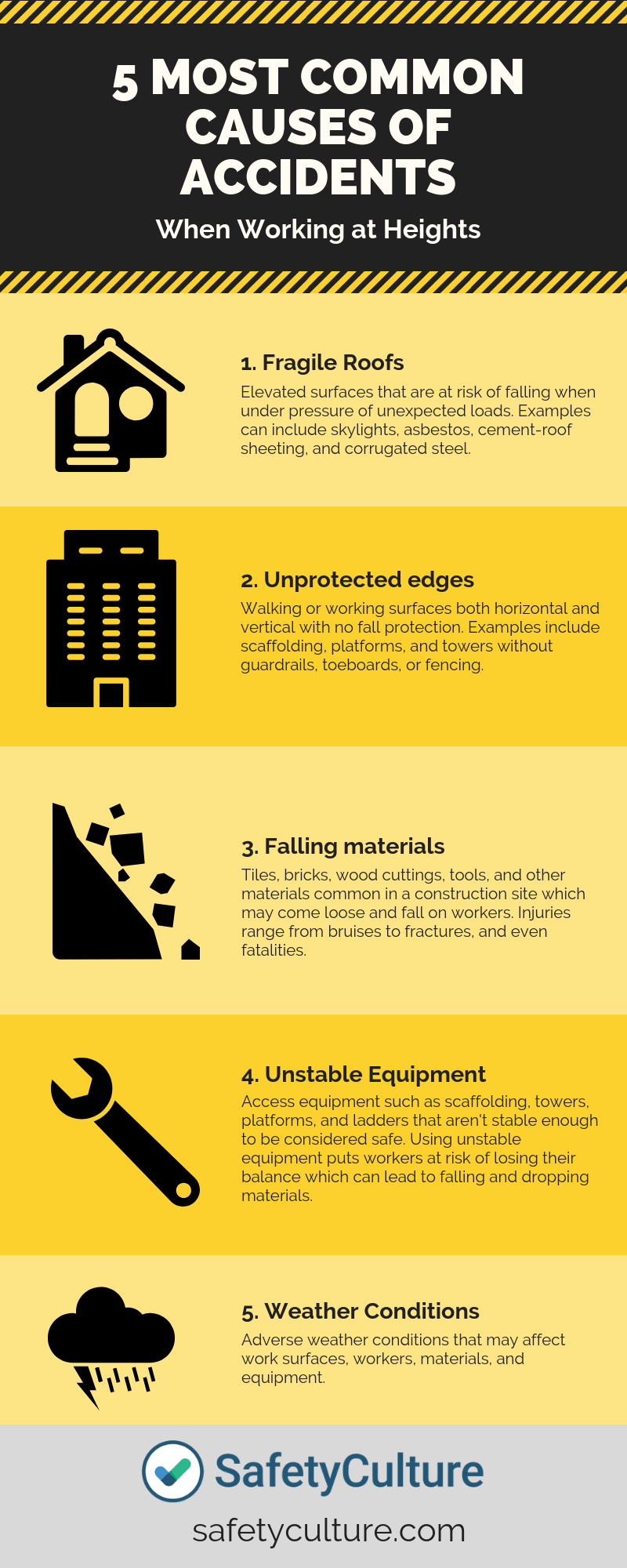 5 Most Common Causes Of Accidents When Working At Heights